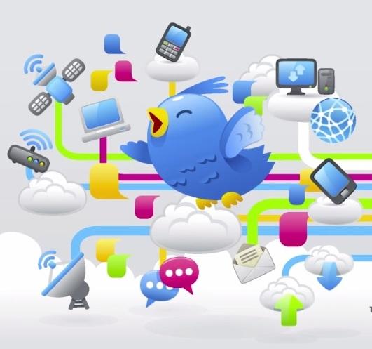 רקע, מונחים וטרמינולוגיה בטוויטר – Twitter